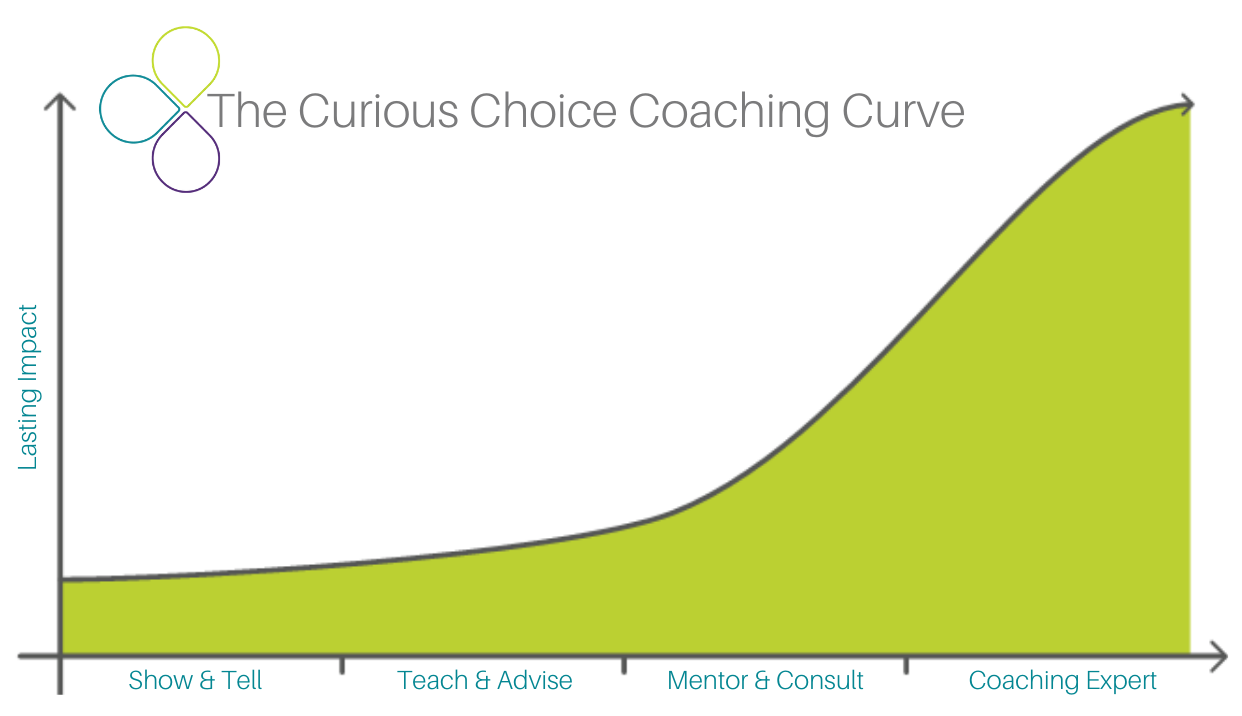 The Impact of different coaching styles